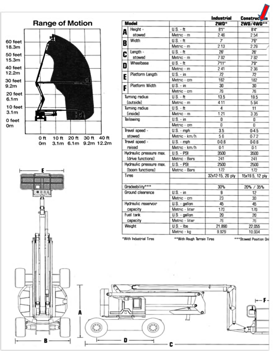 Genie Z60 34 4wd Self Propelled Rough Terrain Toolmaster Hawaii Wiring Diagrams Hydraulic And Pneumatic Click To Enlarge